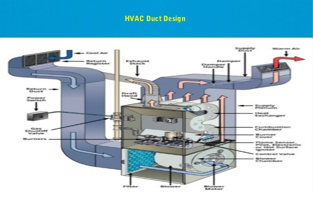 Hvac Drawing