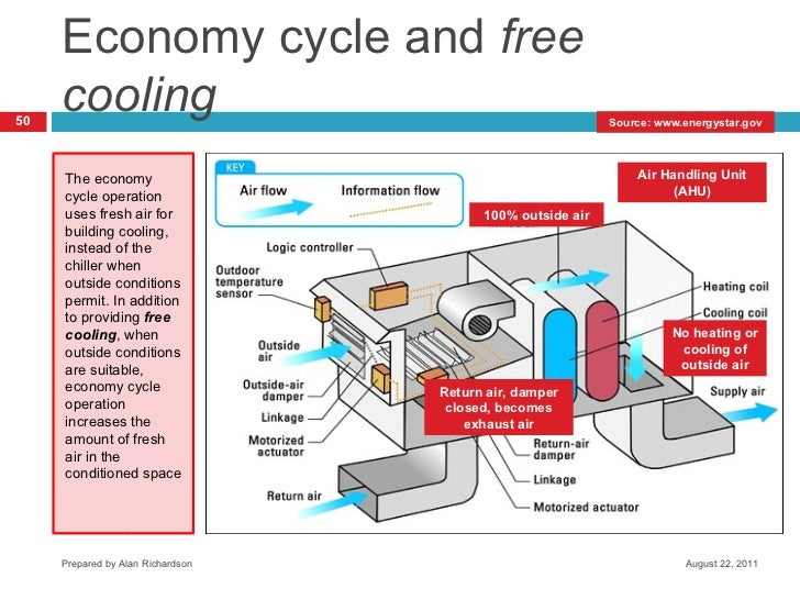 Home Hvac Cooling Diagram Schematic Diagrams