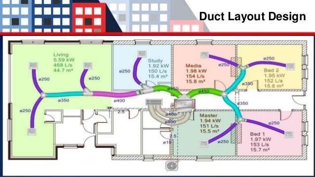 Hvac Duct Design Drafting Amp Shop Drawings Services Usa