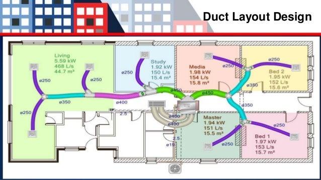 hvac drawing company    hvac    duct design drafting  amp  shop drawings services usa     hvac    duct design drafting  amp  shop drawings services usa