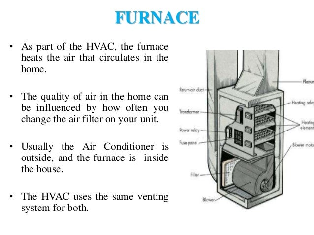 Hvac Introduction