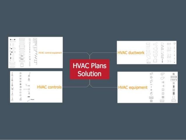 Hvac plans