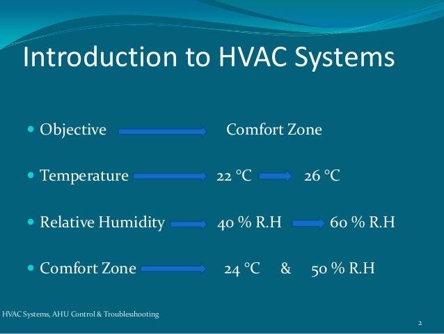HVAC Sysems & AHU