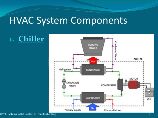4 way valve schematic  | slideshare.net