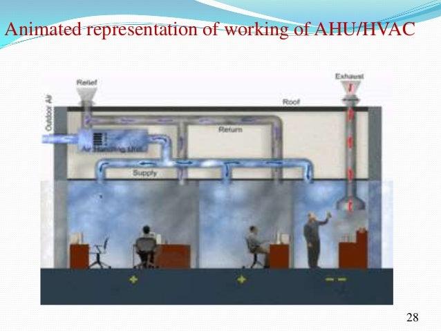 Air Handling Unit Air Handling Unit Working Animation