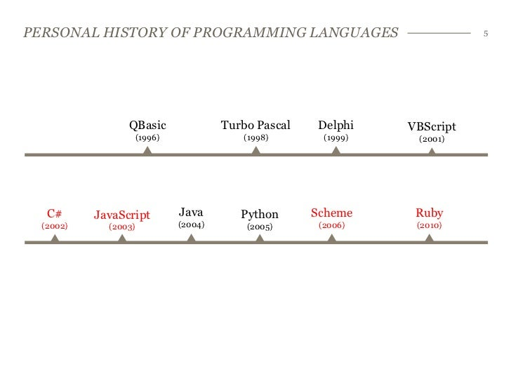 why learn new programming languages