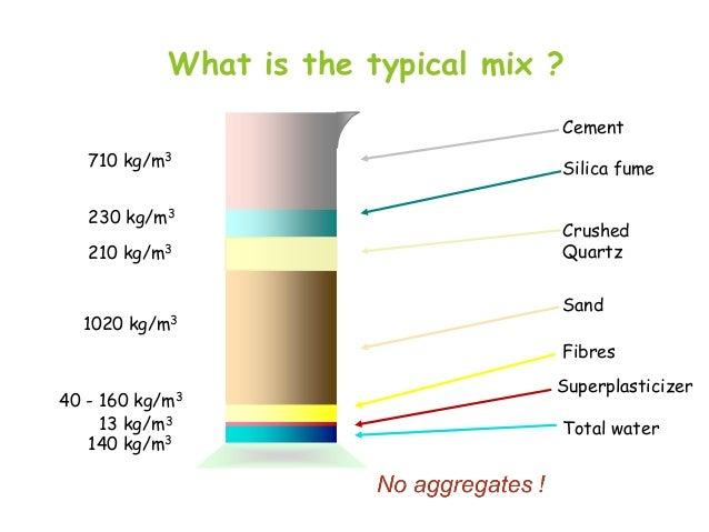 What is the typical mix ? Cement  710 kg/m3 230 kg/m3 210 kg/m3  1020 kg/m3  Silica fume Crushed Quartz Sand Fibres  kg/m3...