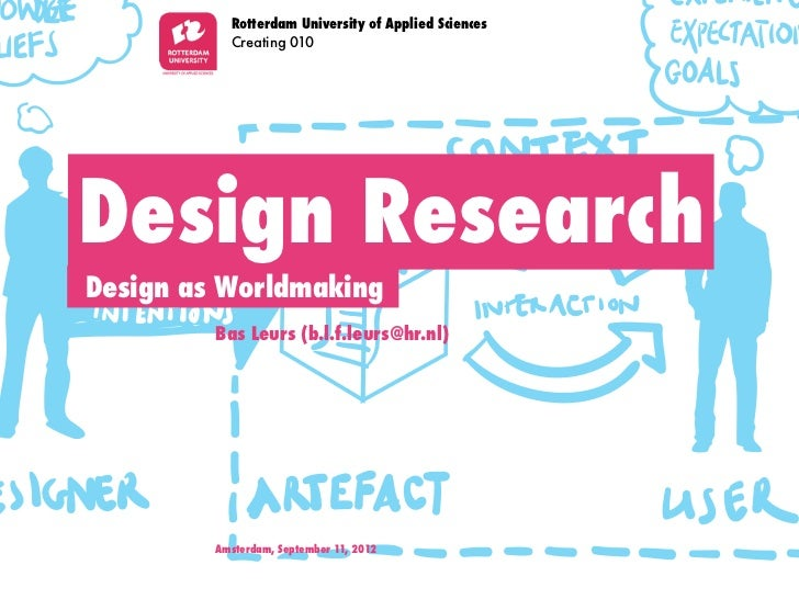 Rotterdam University of Applied Sciences           Creating 010Design ResearchDesign as Worldmaking         Bas Leurs (b.l...