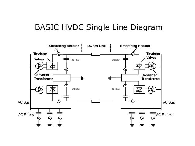 Components A Power Dc Dc Converter And A H Bridge Circuit The Dc