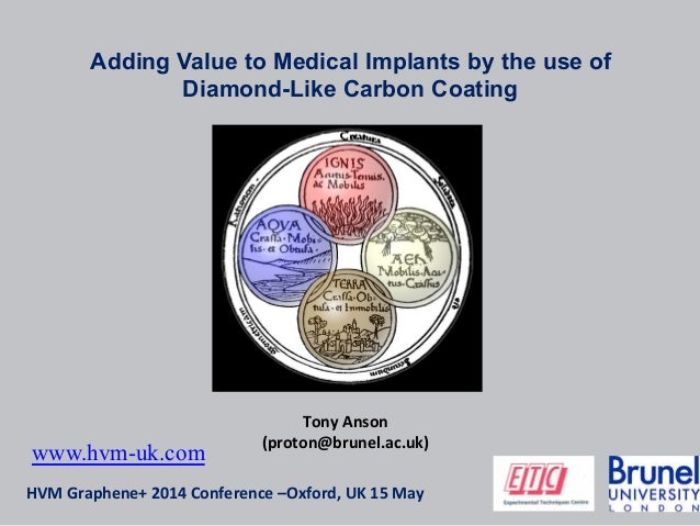 Adding Value to Medical Implants by the use of Diamond-Like Carbon Coating HVM	   Graphene+	   2014	   Conference	   –Oxfo...