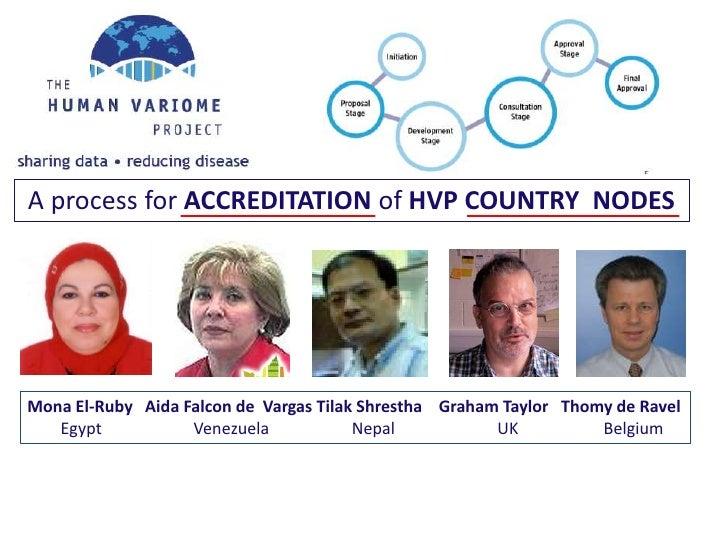 A process for ACCREDITATION of HVP COUNTRY NODESMona El-Ruby Aida Falcon de Vargas Tilak Shrestha Graham Taylor Thomy de R...