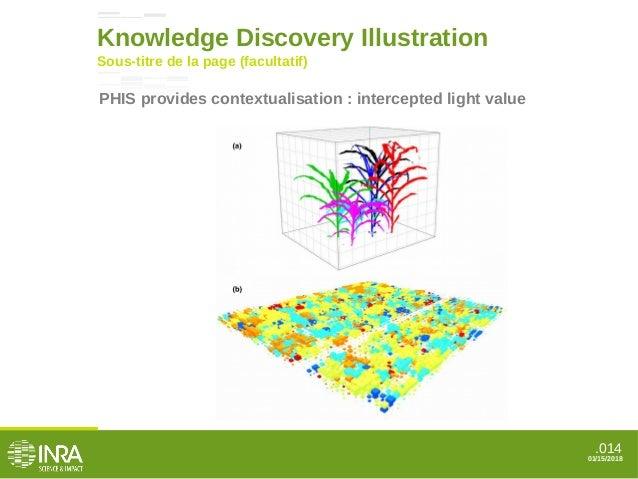 .014 Sous-titre de la page (facultatif) Knowledge Discovery Illustration 01/15/2018 PHIS provides contextualisation : inte...