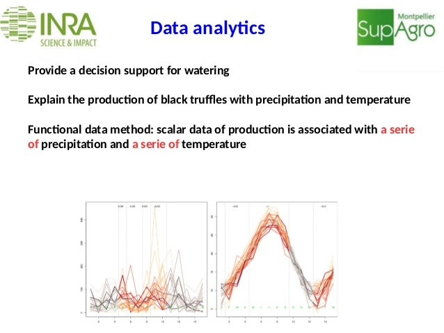 Data analytics Provide a decision support for watering Explain the production of black truffles with precipitation and tem...