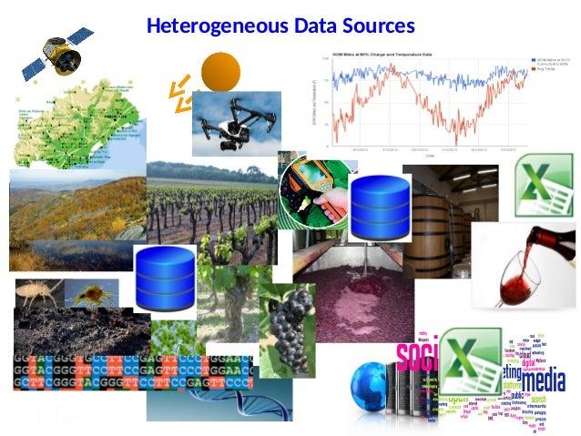 11 avril 2013 Pascal Neveu 7 Heterogeneous Data Sources