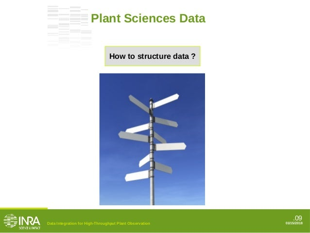 .09 01/15/2018 Plant Sciences Data How to structure data ? Data Integration for High-Throughput Plant Observation