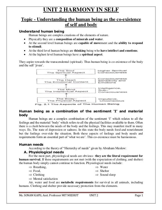 Ms. SONAM KAPIL Asst. Professor MIT MEERUT UNIT 2 Page 1 UNIT 2 HARMONY IN SELF Topic - Understanding the human being as t...
