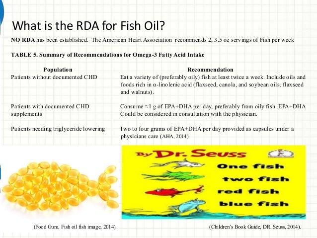 Hw 499 unit 5 assignment jeff clark for Fish oil bipolar