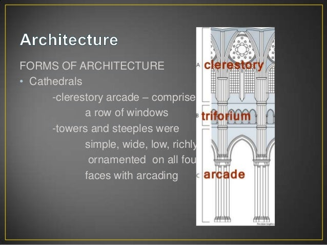 Cruciform Floor Plan In Romanesque Architecture Church