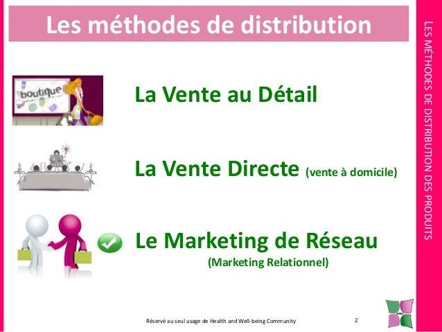 En quoi consiste exactement le marketing de réseau? Slide 2