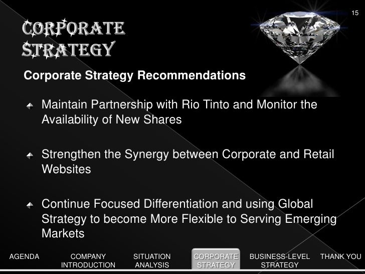 rio tintos business strategy and swot analysis Business essays, term papers & research papers swot analysis is a strategic planning tool that can be used by rio tinto limited managers to do a situational analysis of the firm .