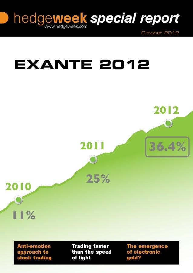 October 2012 EXANTE 2012                                          2012                   2011                 36.4%       ...