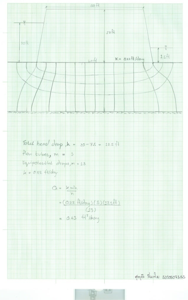Homework Ground water Eng.#3 S.Nimtim