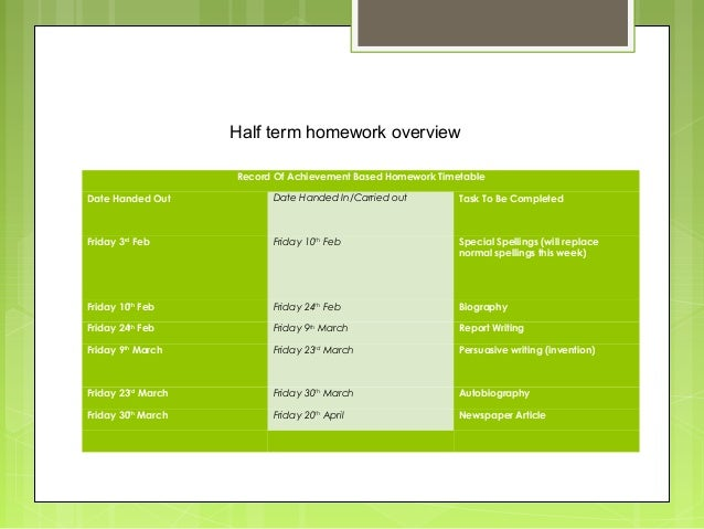 Record Of Achievement Based Homework Timetable Date Handed Out Date Handed In/Carried out Task To Be Completed Friday 3rd ...