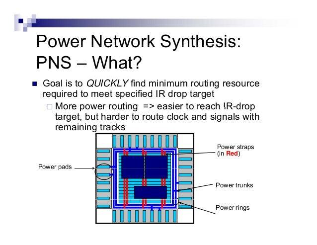 VLSI-Physical Design- Tool Terminalogy