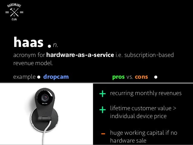 haas n. acronym for hardware-as-a-service i.e. subscription-based revenue model. example pros vs. consdropcam recurring mo...
