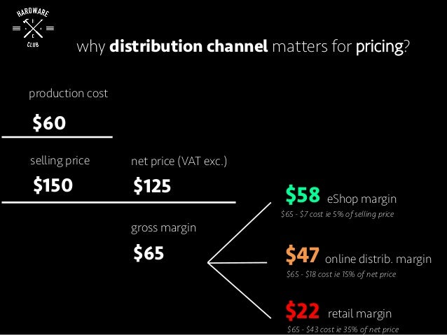 why distribution channel matters for pricing? production cost $60 selling price $150 net price (VAT exc.) $125 gross margi...