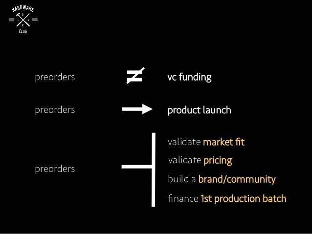preorders vc funding validate market fit validate pricing build a brand/community finance 1st production batch preorders pre...