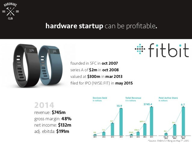 2014 founded in SFC in oct 2007 series A of $2m in oct 2008 valued at $300m in mar 2013 filed for IPO (NYSE:FIT) in may 201...