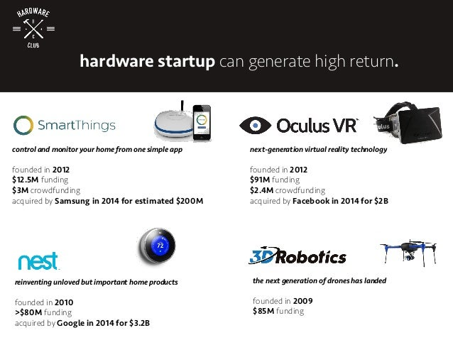 reinventing unloved but important home products founded in 2010 >$80M funding acquired by Google in 2014 for $3.2B the nex...