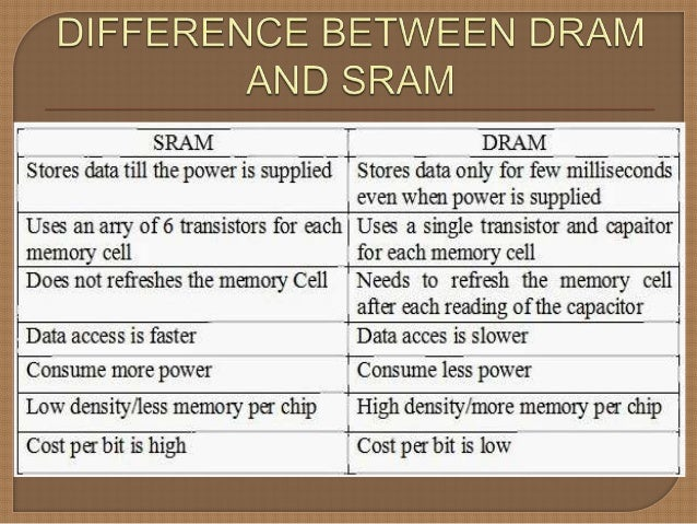 difference between simm and dimm pdf