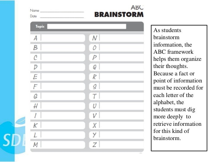 writing strategies for kids Handwriting intervention strategies the student has difficulty with spatial organization when writing children who struggle with spatial ordering have.