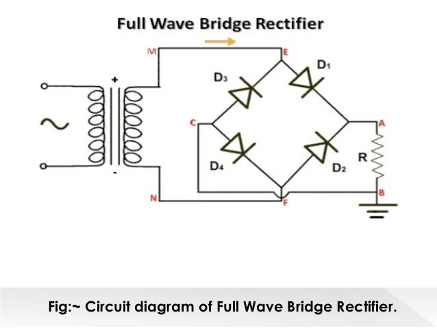 fig:~ circuit diagram of full wave bridge rectifier