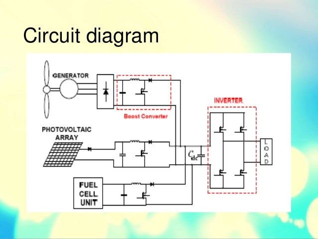 Hybrid Wind Solar Energy System   A New Rectifier Stage Topology