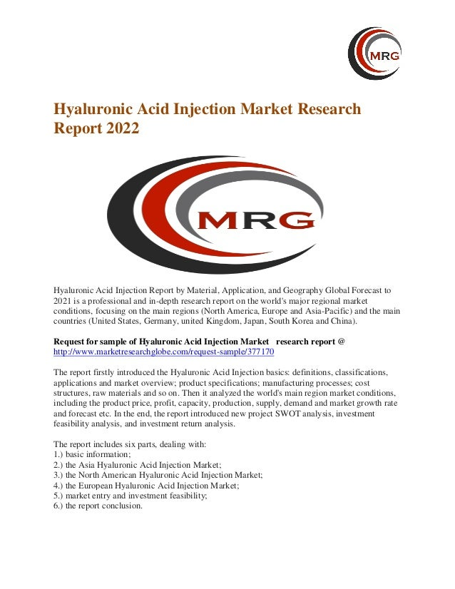 Hyaluronic Acid Injection Market Size, Analysis, Competitive