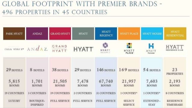  Priority Check In- Having a Gold Hyatt Membership bumps the guest to the priority list of each hotel. The guests get to ...