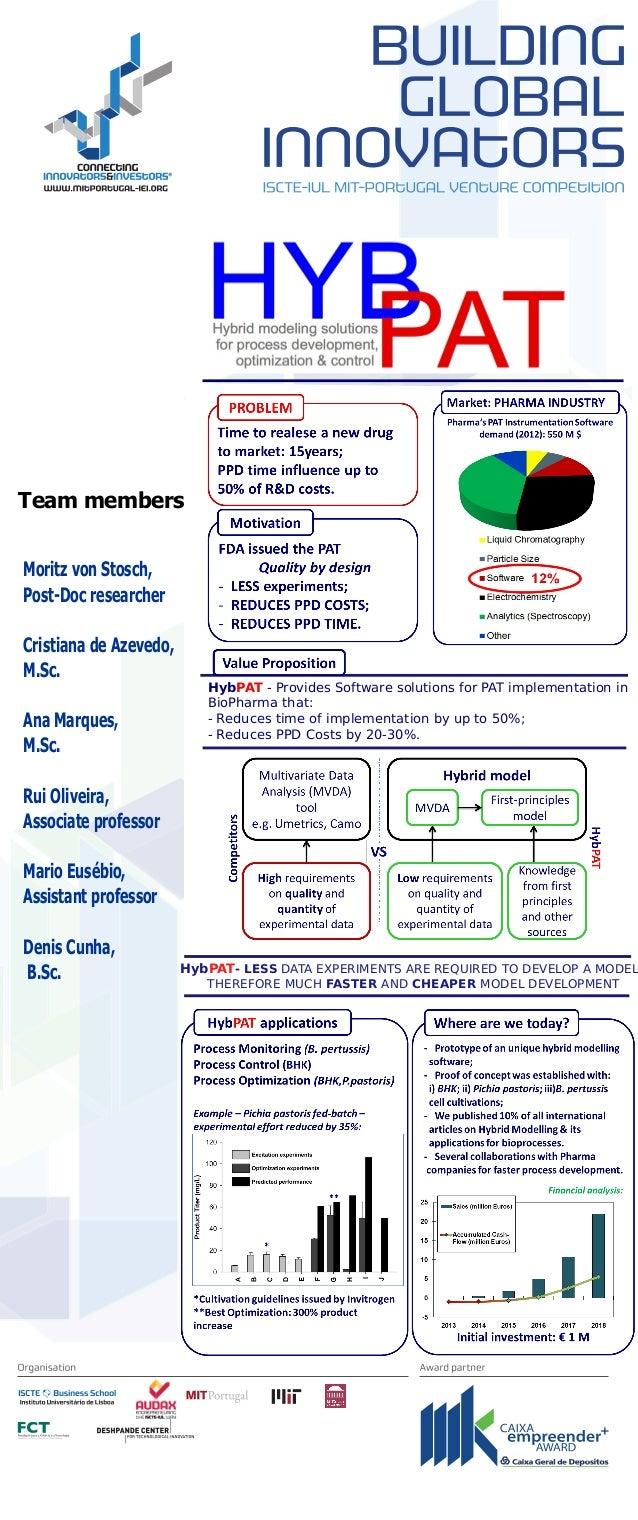 Team membersMoritz von Stosch,Post-Doc researcherCristiana de Azevedo,M.Sc.                        HybPAT - Provides Softw...