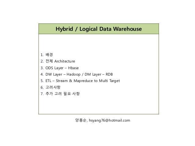 1 Hybrid / Logical Data Warehouse 1. 배경 2. 전체 Architecture 3. ODS Layer – Hbase 4. DW Layer – Hadoop / DM Layer – RDB 5. E...