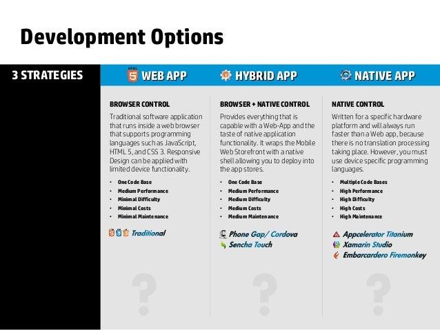 Web App VS. Hybrid App VS. Native App?