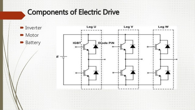 Brilliant Hybrid Electric Vehicles Wiring Digital Resources Instshebarightsorg