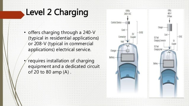 hybrid electric vehicles 19 638?cb=1455354103 hybrid electric vehicles Electrical Wiring Diagrams for Cars at gsmx.co