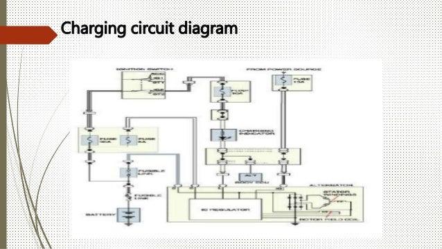 Superb Circuit Diagram Of Electric Vehicle Wiring Diagram Tutorial Wiring Cloud Inamadienstapotheekhoekschewaardnl