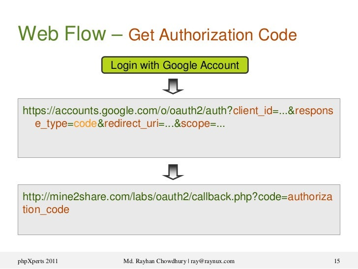 Get google authentication code - Mining dvd