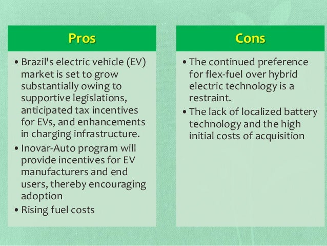 ford hybrid marketing plan Consistent application of our compensation philosophy, strategy, and guiding   products such as the development of hybrid and electric.