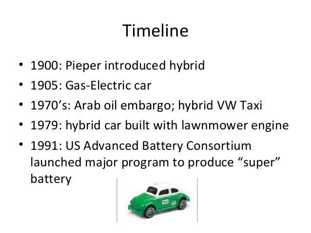 Best Ppt On Hybrid Cars