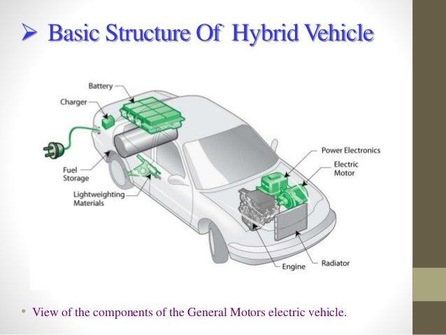 Flex Fuel Cars >> Hybrid cars