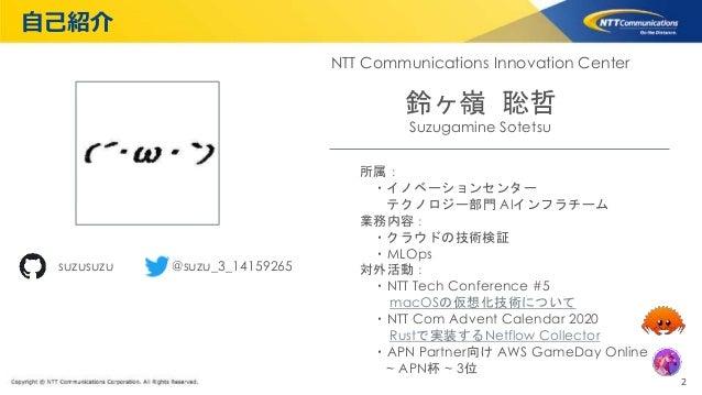 【たぶん日本初導入!】Azure Stack Hub with GPUの性能と機能紹介 Slide 2